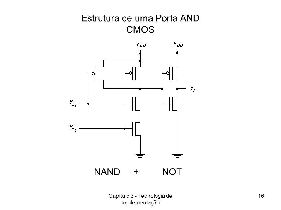 Capítulo 3 - Tecnologia de Implementação 16 Estrutura de uma Porta AND CMOS NAND + NOT