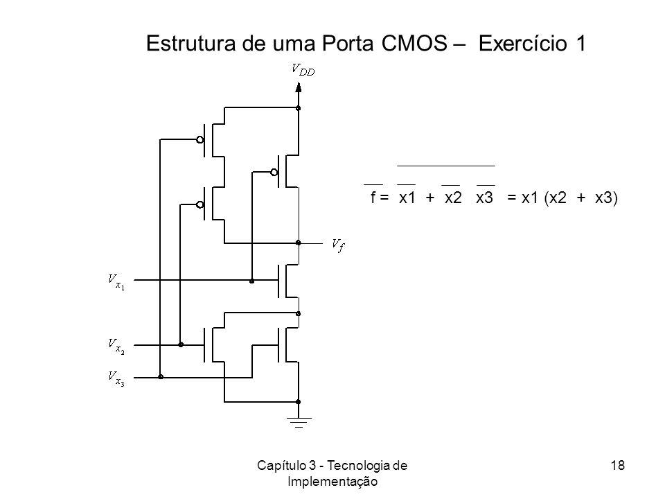 Capítulo 3 - Tecnologia de Implementação 18 Estrutura de uma Porta CMOS – Exercício 1 f = x1 + x2 x3 = x1 (x2 + x3)