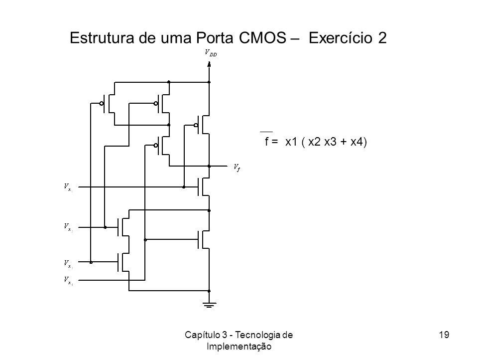 Capítulo 3 - Tecnologia de Implementação 19 Estrutura de uma Porta CMOS – Exercício 2 f = x1 ( x2 x3 + x4)
