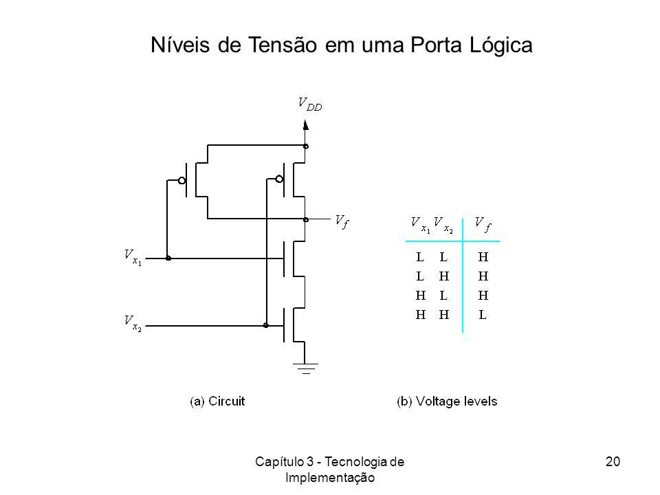 Capítulo 3 - Tecnologia de Implementação 20 Níveis de Tensão em uma Porta Lógica