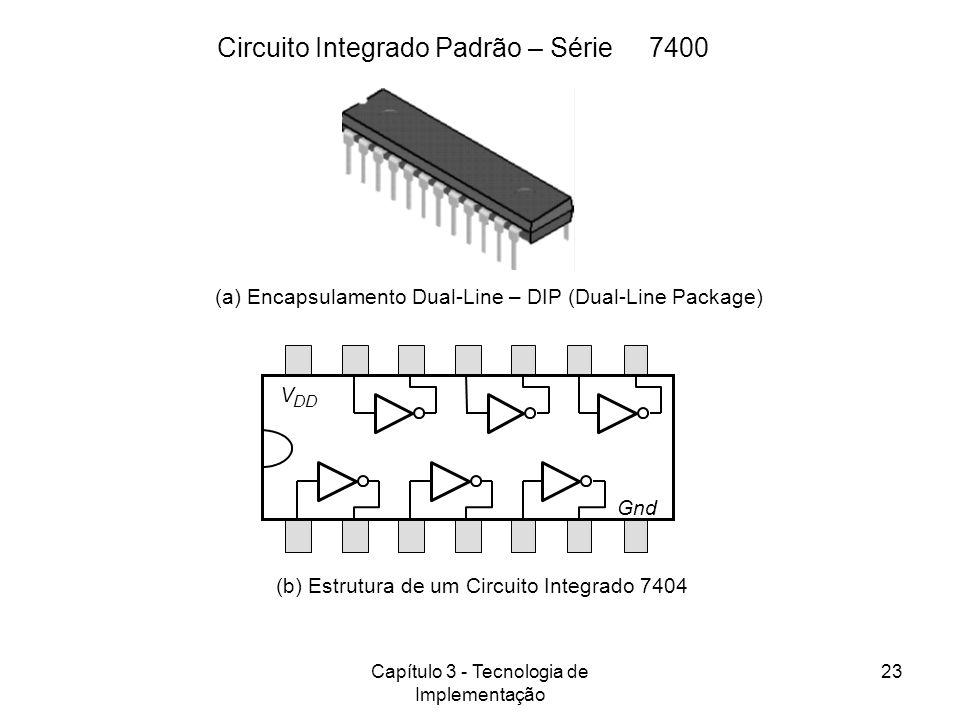 Capítulo 3 - Tecnologia de Implementação 23 Circuito Integrado Padrão – Série 7400 (b) Estrutura de um Circuito Integrado 7404 (a) Encapsulamento Dual