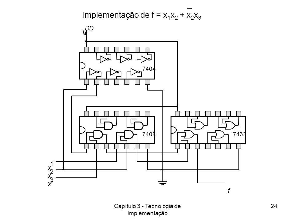 Capítulo 3 - Tecnologia de Implementação 24 Implementação de f = x 1 x 2 + x 2 x 3
