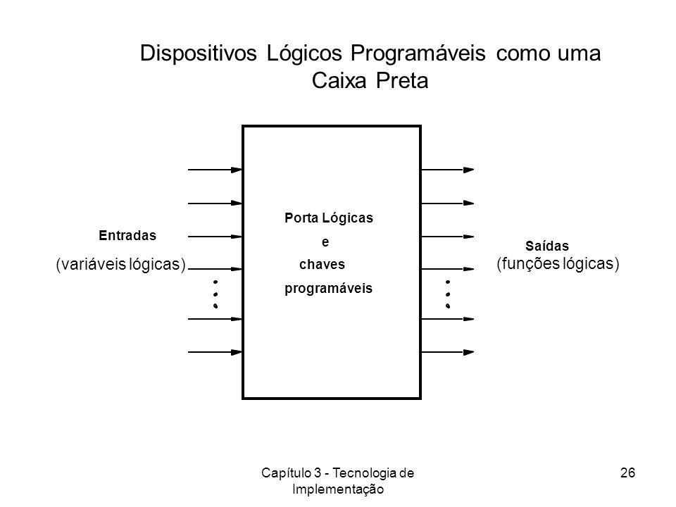 Capítulo 3 - Tecnologia de Implementação 26 Dispositivos Lógicos Programáveis como uma Caixa Preta Porta Lógicas e chaves programáveis Entradas (variá