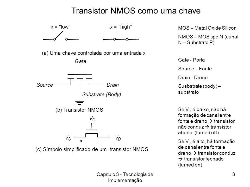 Capítulo 3 - Tecnologia de Implementação 4 x = high x = low (a)Uma chave com comportamento oposto ao do slide anterior Gate (b) Transistor PMOS V DD DrainSource Substrate (Body) Transistor PMOS como uma chave PMOS – MOS tipo P (canal P – Substrato N) Gate - Porta Source – Fonte Drain - Dreno Susbstrate (body) – substrato Se V G é baixo, há formação de canal entre fonte e dreno transistor não conduz transistor fechado (turned on) Se V G é alto, não há formação de canal entre fonte e dreno transistor não conduz transistor aberto (turned off) V G V D V S (c) Símbolo simplificado de um transistor PMOS