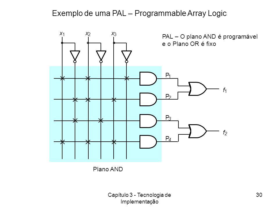 Capítulo 3 - Tecnologia de Implementação 30 Exemplo de uma PAL – Programmable Array Logic f 1 P 1 P 2 f 2 x 1 x 2 x 3 Plano AND P 3 P 4 PAL – O plano