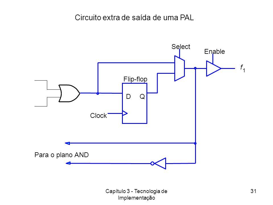 Capítulo 3 - Tecnologia de Implementação 31 Circuito extra de saída de uma PAL f 1 Para o plano AND DQ Clock Select Enable Flip-flop