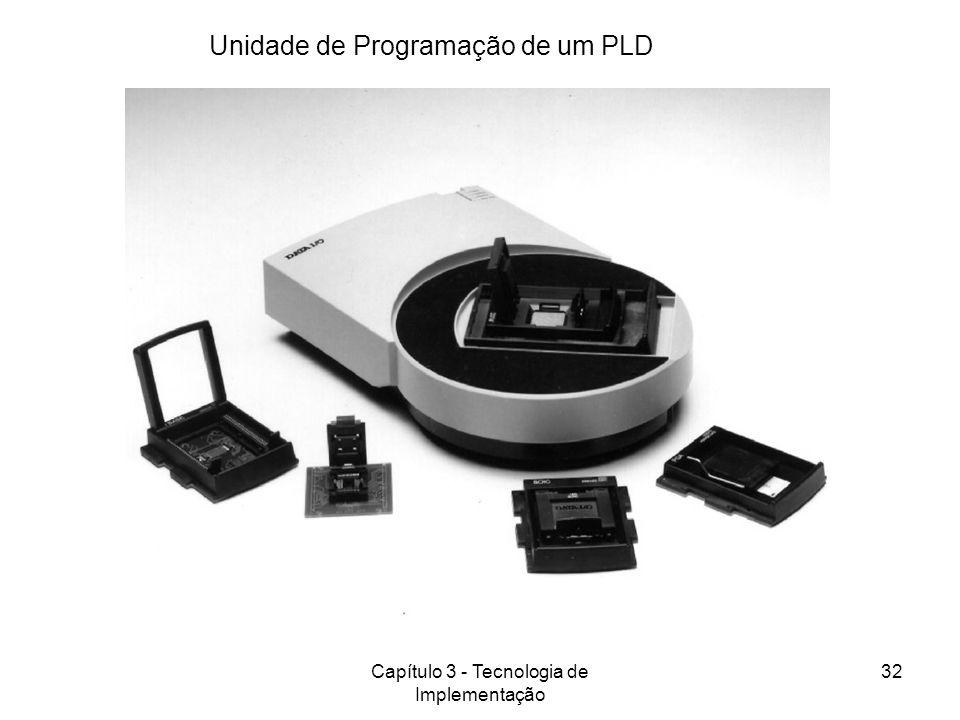 Capítulo 3 - Tecnologia de Implementação 32 Unidade de Programação de um PLD