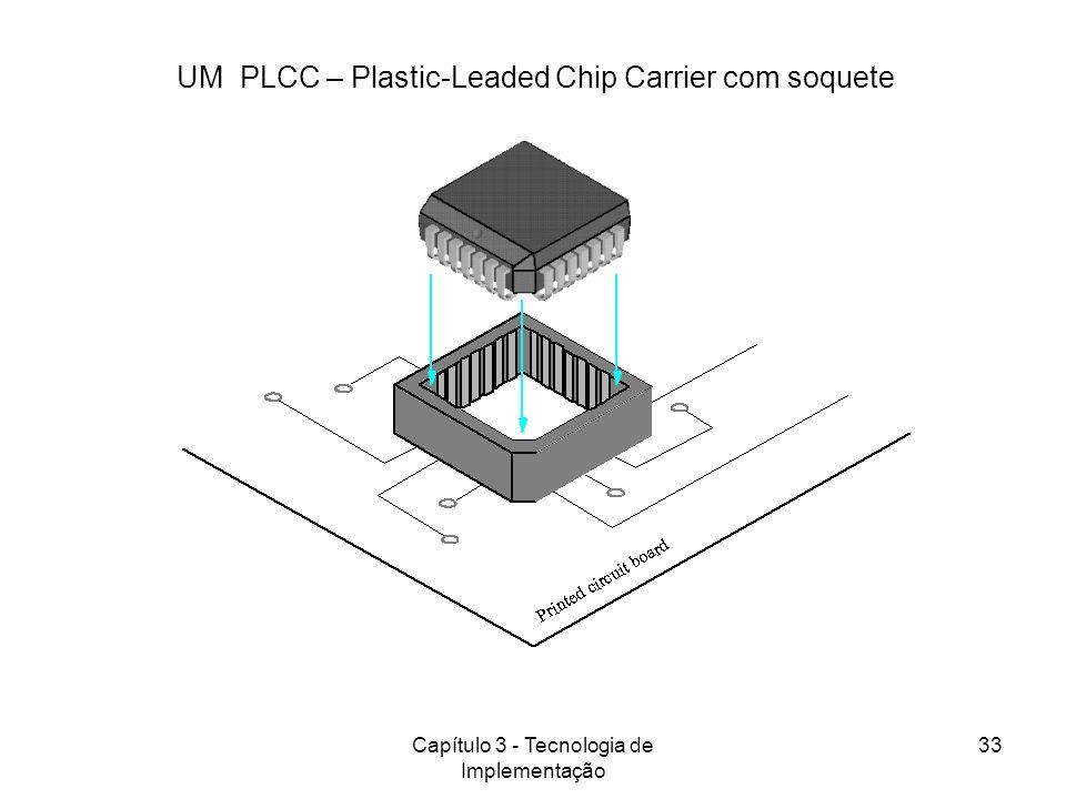 Capítulo 3 - Tecnologia de Implementação 33 UM PLCC – Plastic-Leaded Chip Carrier com soquete