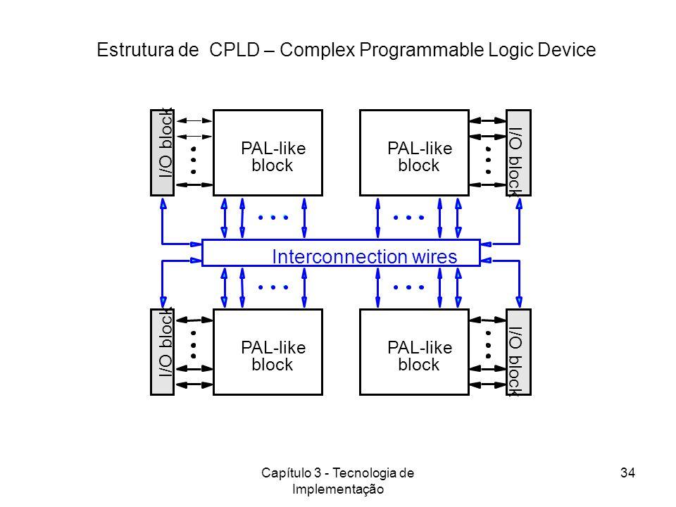 Capítulo 3 - Tecnologia de Implementação 34 Estrutura de CPLD – Complex Programmable Logic Device