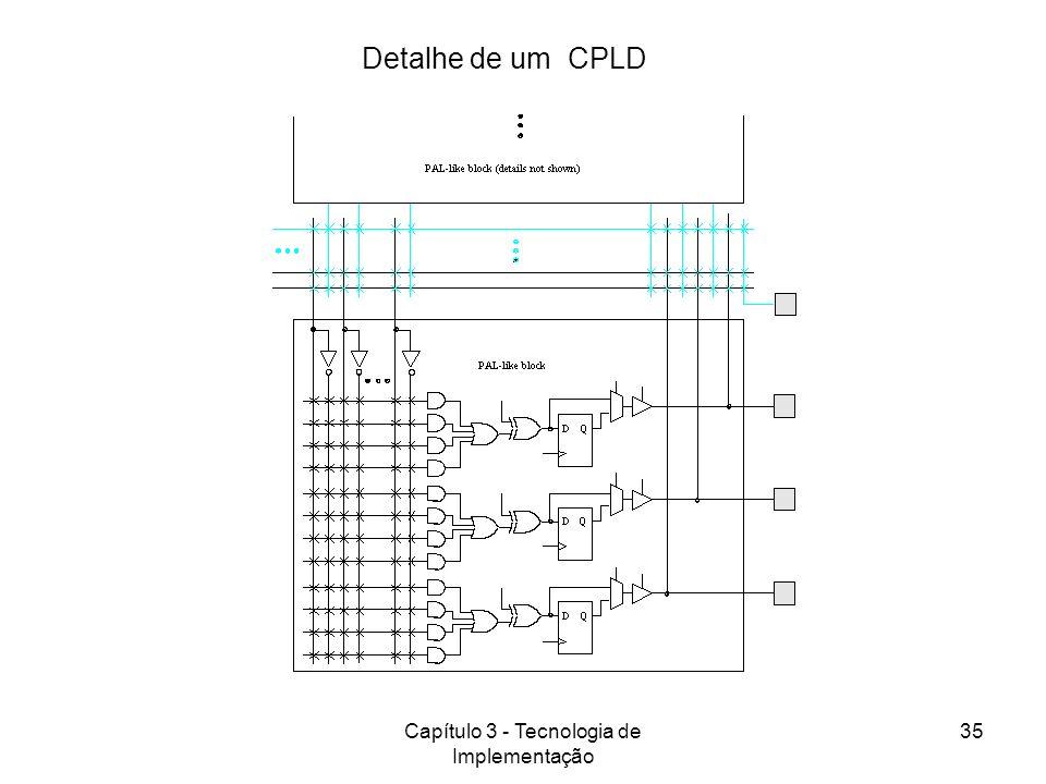 Capítulo 3 - Tecnologia de Implementação 35 Detalhe de um CPLD