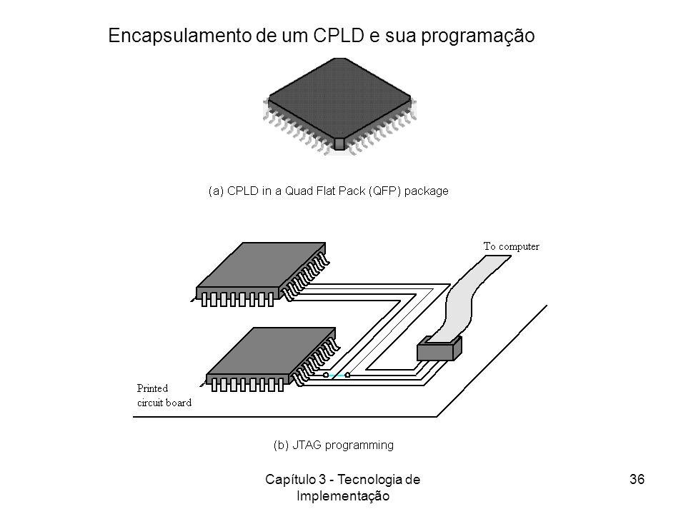 Capítulo 3 - Tecnologia de Implementação 36 Encapsulamento de um CPLD e sua programação