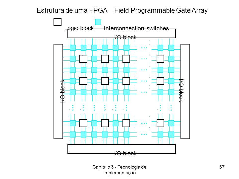 Capítulo 3 - Tecnologia de Implementação 37 Estrutura de uma FPGA – Field Programmable Gate Array