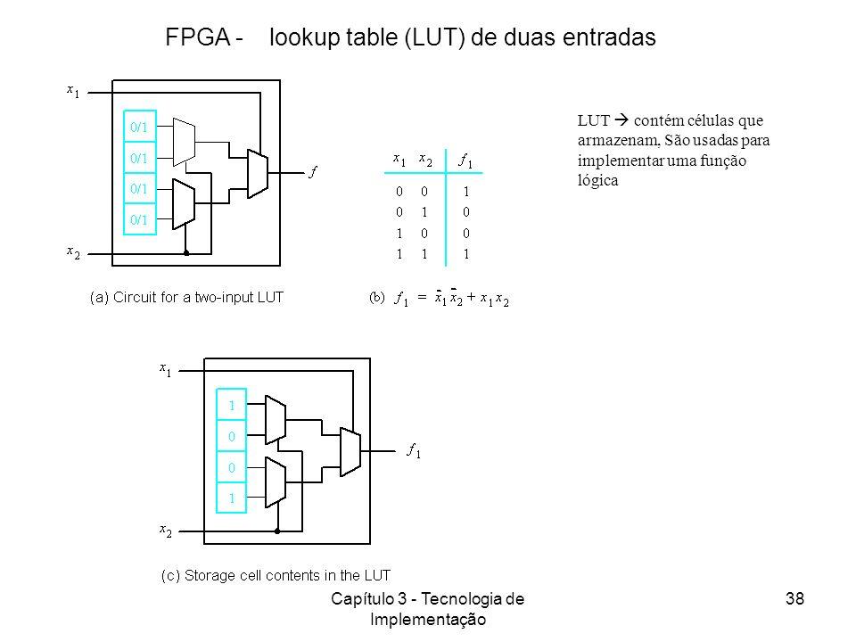 Capítulo 3 - Tecnologia de Implementação 38 FPGA - lookup table (LUT) de duas entradas LUT contém células que armazenam, São usadas para implementar u