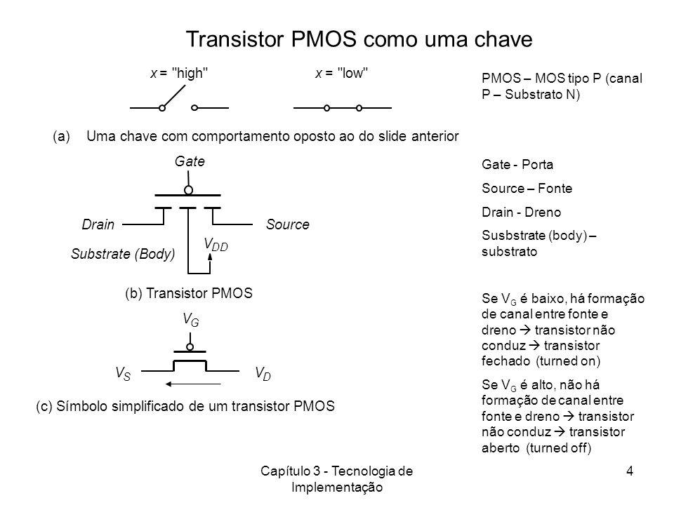 Capítulo 3 - Tecnologia de Implementação 5 Transistores NMOS e PMOS em circuitos lógicos V=VVV SDD V D V G Chave Aberta quando V G =V DD V D Chave fechada quando V G = 0 V V D =V DD (b) Transistor PMOS (a) Transistor NMOS V G V D V S = 0 V Chave fechada quandoV G =V DD V D = 0 V Chave aberta quandoV G = 0 V V D