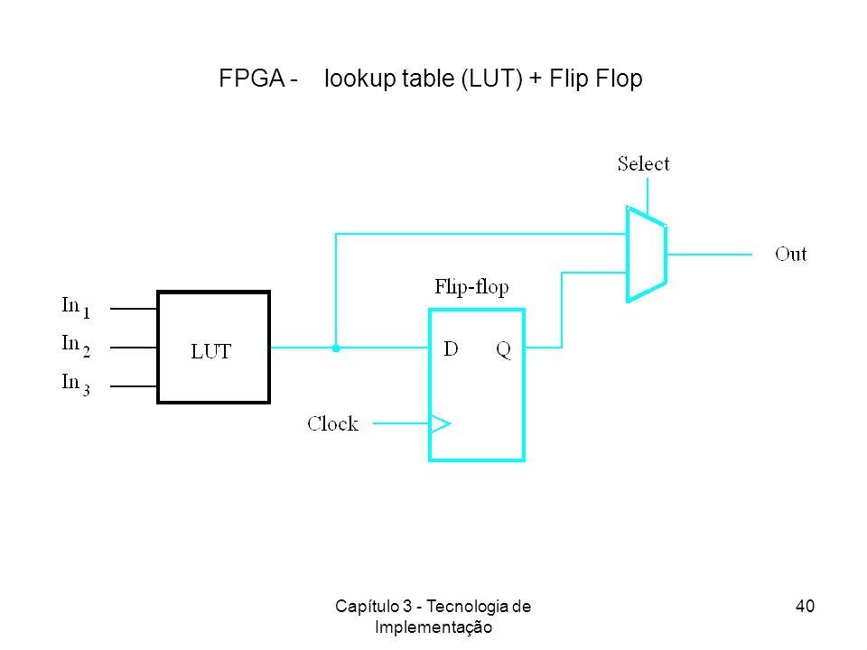 Capítulo 3 - Tecnologia de Implementação 40 FPGA - lookup table (LUT) + Flip Flop