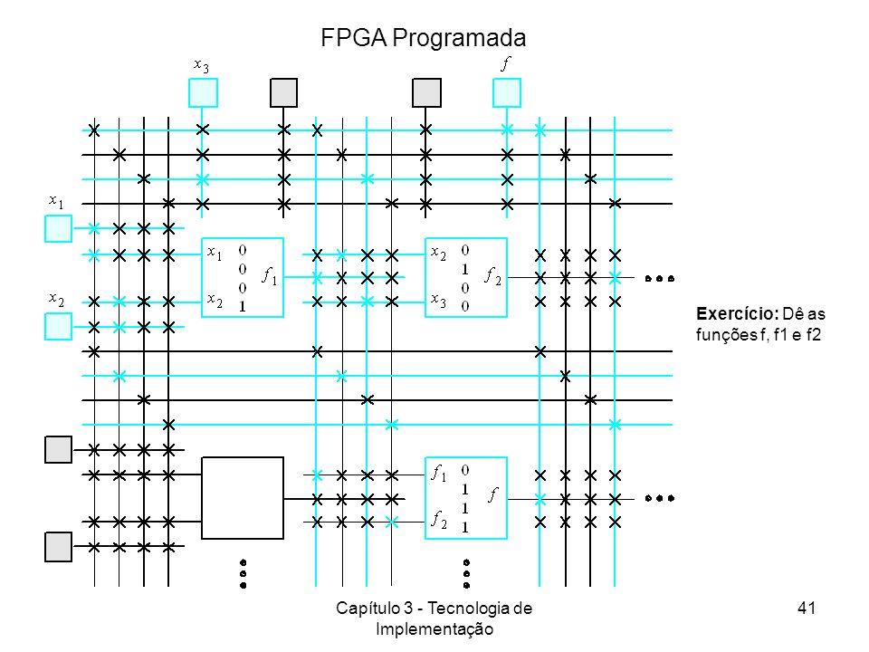 Capítulo 3 - Tecnologia de Implementação 41 FPGA Programada Exercício: Dê as funções f, f1 e f2