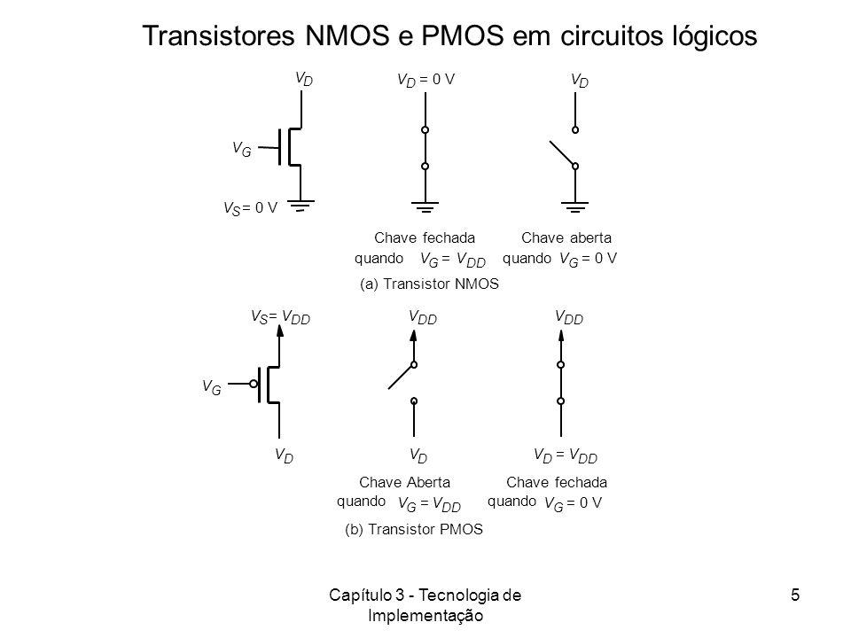 Capítulo 3 - Tecnologia de Implementação 6 xf (c) Símbolos Gráficos xf Uma Porta Inversora – NOT - construída com tecnologia NMOS (b) Diagrama simplificado V x V f V DD R V x V f R + - (a) Diagrama do Circuito 5 V Vf = 0,2 V quando Vx = 5 V O resistor é um limitador de corrente (na prática, outro transistor)