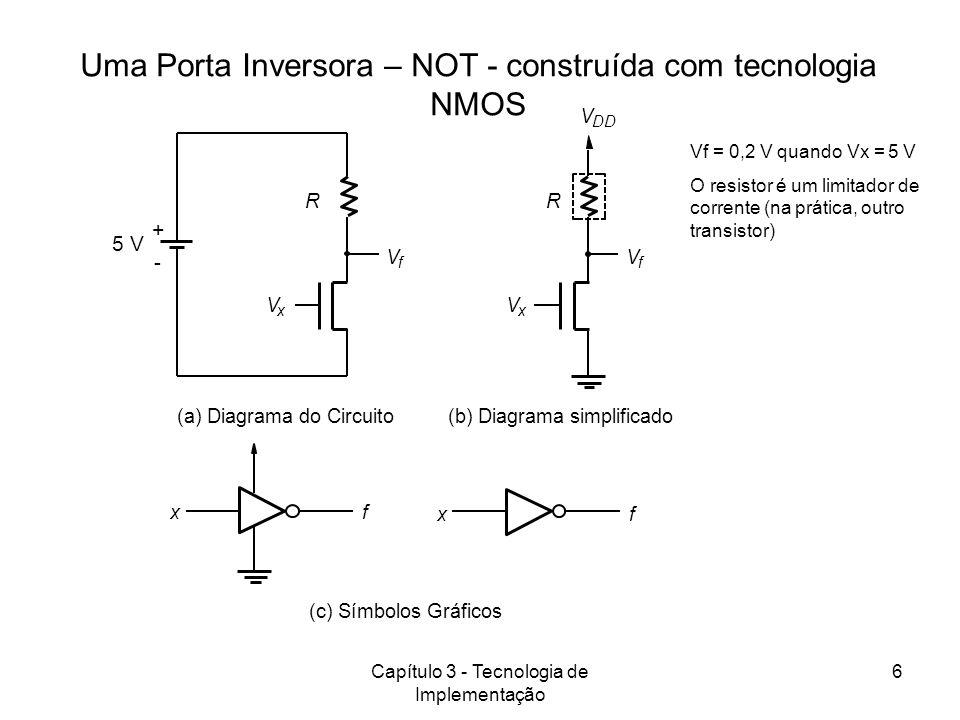 Capítulo 3 - Tecnologia de Implementação 7 Porta NAND com tecnologia NMOS V f V DD (a) Circuito (b) Tabela Verdade xx 0 0 1 1 0 1 0 1 1 1 1 0 12 f V x 2 V x 1 (c) Símbolo Gráfico ff x 1 x 2 x 1 x 2