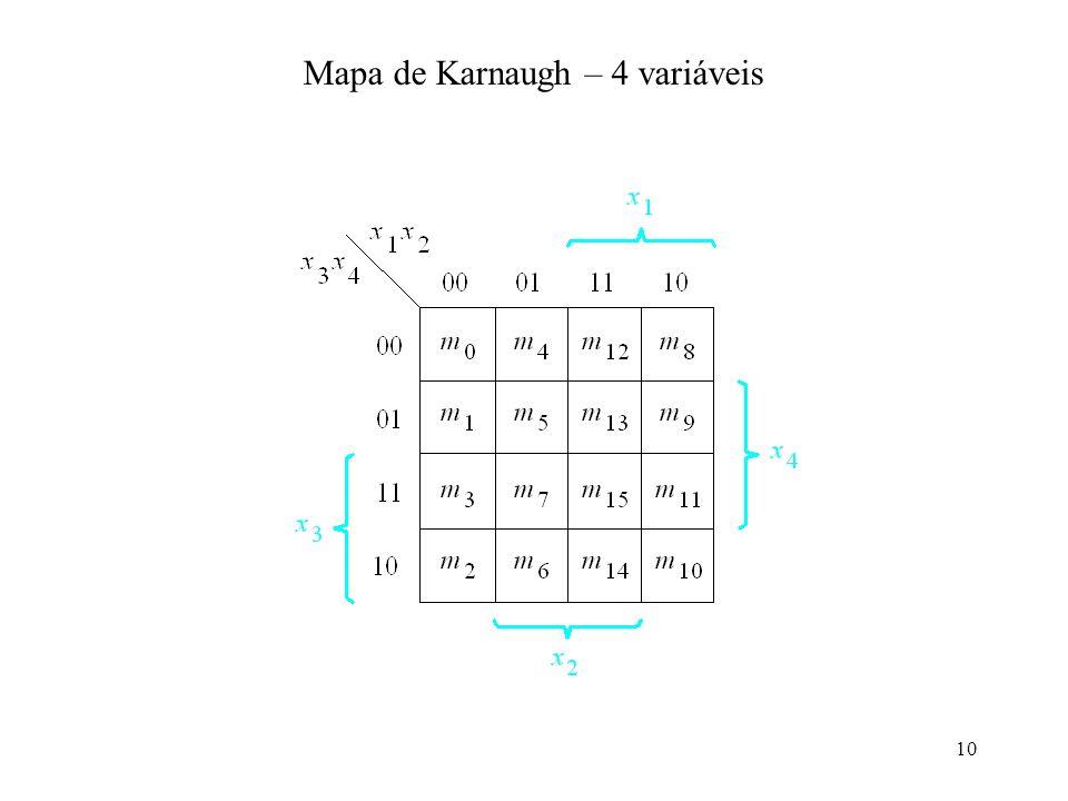 10 Mapa de Karnaugh – 4 variáveis