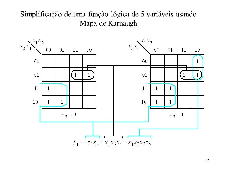 12 Simplificação de uma função lógica de 5 variáveis usando Mapa de Karnaugh