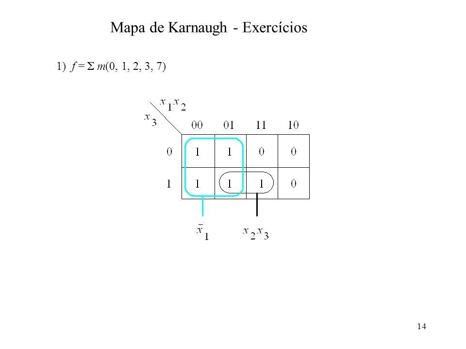 14 1) f = m(0, 1, 2, 3, 7) Mapa de Karnaugh - Exercícios