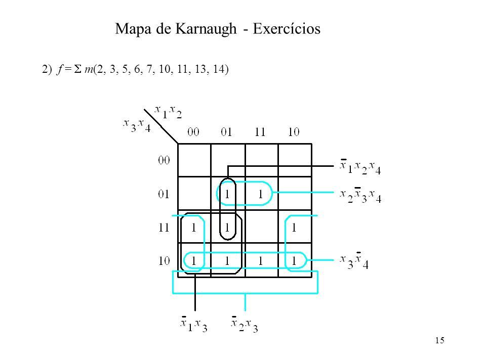 15 2) f = m(2, 3, 5, 6, 7, 10, 11, 13, 14) Mapa de Karnaugh - Exercícios