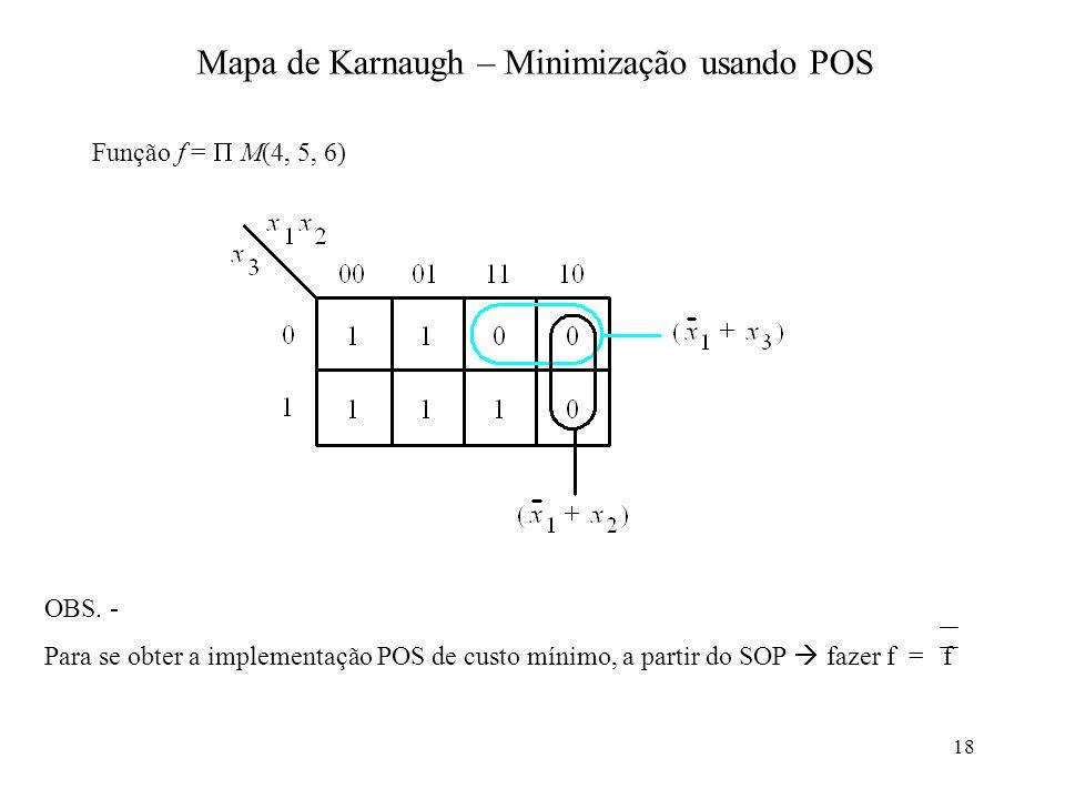 18 Função f = M(4, 5, 6) Mapa de Karnaugh – Minimização usando POS OBS. - Para se obter a implementação POS de custo mínimo, a partir do SOP fazer f =