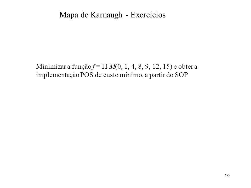 19 Mapa de Karnaugh - Exercícios Minimizar a função f = M(0, 1, 4, 8, 9, 12, 15) e obter a implementação POS de custo mínimo, a partir do SOP