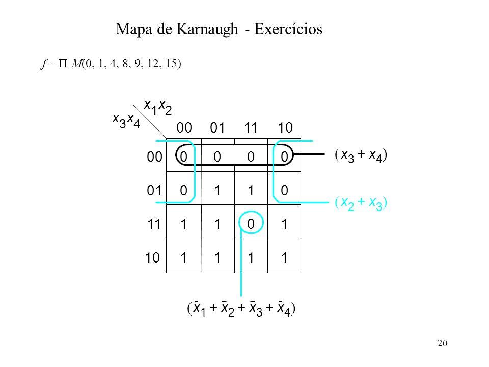 20 f = M(0, 1, 4, 8, 9, 12, 15) x 1 x 2 x 3 x 4 0 00011110 000 0110 1101 1111 00 01 11 10 x 2 x 3 + x 3 x 4 + x 1 x 2 x 3 x 4 +++ Mapa de Karnaugh - E