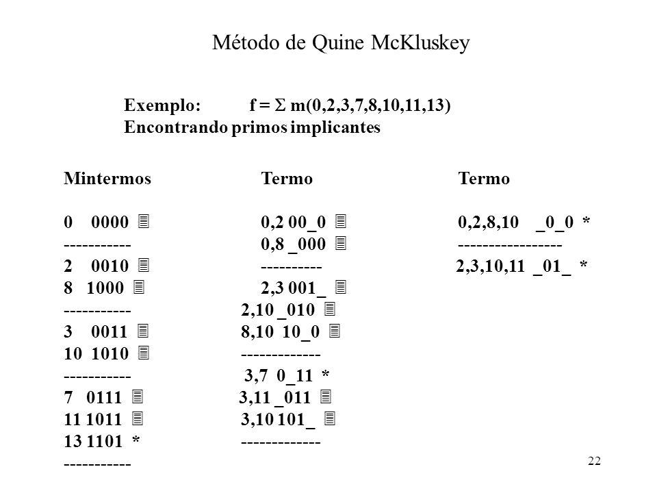 22 MintermosTermoTermo 0 0000 0,2 00_0 0,2,8,10 _0_0 * -----------0,8 _000 ----------------- 2 0010 ---------- 2,3,10,11 _01_ * 8 1000 2,3 001_ ------