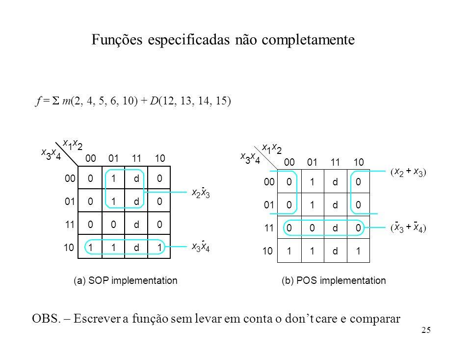 25 f = m(2, 4, 5, 6, 10) + D(12, 13, 14, 15) x 1 x 2 x 3 x 4 0 00011110 1d0 01d0 00d0 11d1 00 01 11 10 x 2 x 3 + x 3 x 4 + x 1 x 2 x 3 x 4 0 00011110