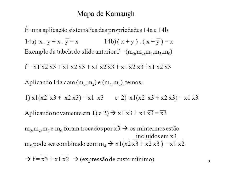 3 É uma aplicação sistemática das propriedades 14a e 14b 14a) x. y + x. y = x 14b) ( x + y ). ( x + y ) = x Exemplo da tabela do slide anterior f = (m