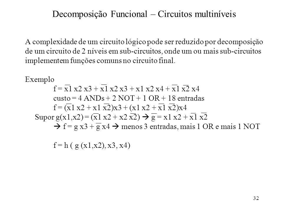 32 Decomposição Funcional – Circuitos multiníveis A complexidade de um circuito lógico pode ser reduzido por decomposição de um circuito de 2 níveis e