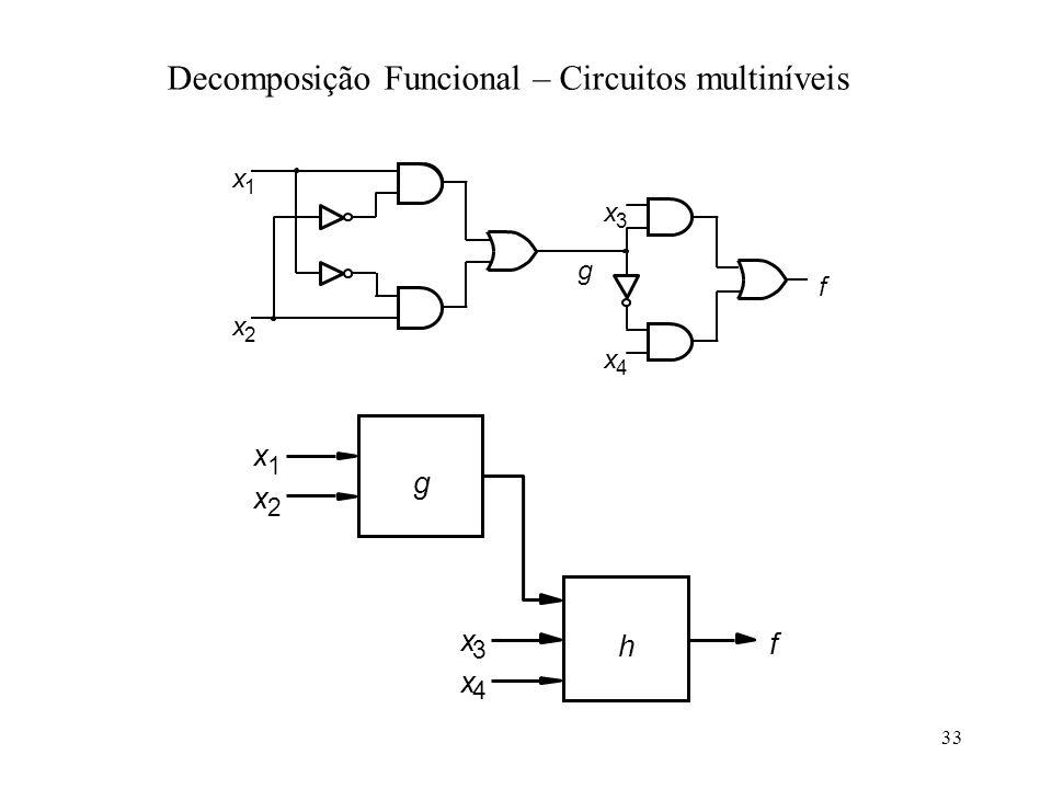 33 1 x 2 x 3 x 4 f g h x x 1 x 2 x 3 x 4 f g Decomposição Funcional – Circuitos multiníveis