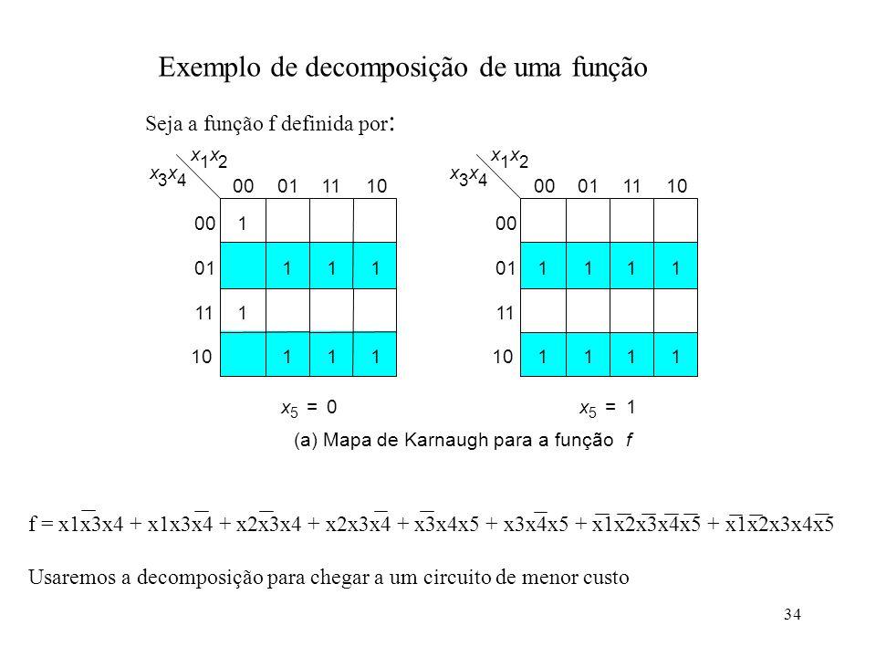 34 Exemplo de decomposição de uma função x 1 x 2 x 3 x 4 00011110 00 01 11 10 x 1 x 2 x 3 x 4 00011110 11 11 1 1 1 00 01 11 10 1 x 5 0= x 5 1= (a) Map