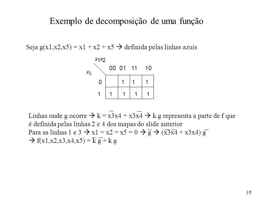 35 x 1 x 2 00011110 11 1 1 1 1 0 1 1 x 5 Seja g(x1,x2,x5) = x1 + x2 + x5 definida pelas linhas azuis Exemplo de decomposição de uma função Linhas onde