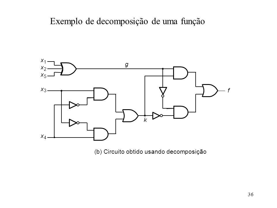36 x 1 x 2 x 5 x 4 f x 3 g k (b) Circuito obtido usando decomposição Exemplo de decomposição de uma função