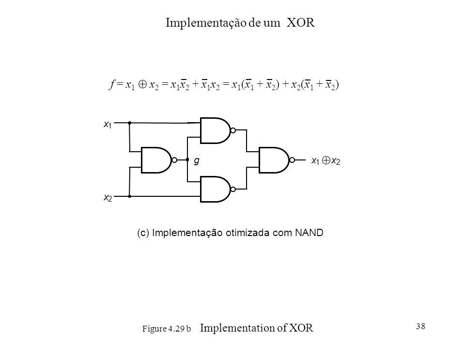 38 x 2 x 1 g x 1 x 2 (c) Implementação otimizada com NAND Figure 4.29 b Implementation of XOR f = x 1 x 2 = x 1 x 2 + x 1 x 2 = x 1 (x 1 + x 2 ) + x 2