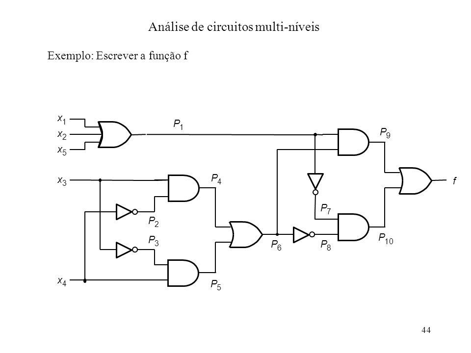 44 Análise de circuitos multi-níveis Exemplo: Escrever a função f