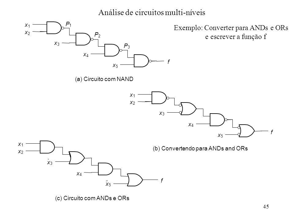 45 x 1 x 2 x 3 x 4 x 5 f (b) Convertendo para ANDs and ORs x 1 x 2 x 3 x 4 x 5 f P 1 P 2 P 3 (a) Circuito com NAND x 1 x 2 x 4 f x 5 (c) Circuito com