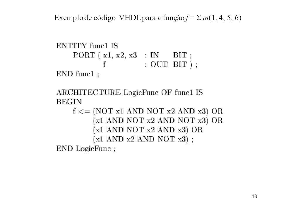 48 Exemplo de código VHDL para a função f = m(1, 4, 5, 6)
