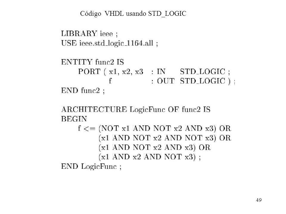 49 Código VHDL usando STD_LOGIC