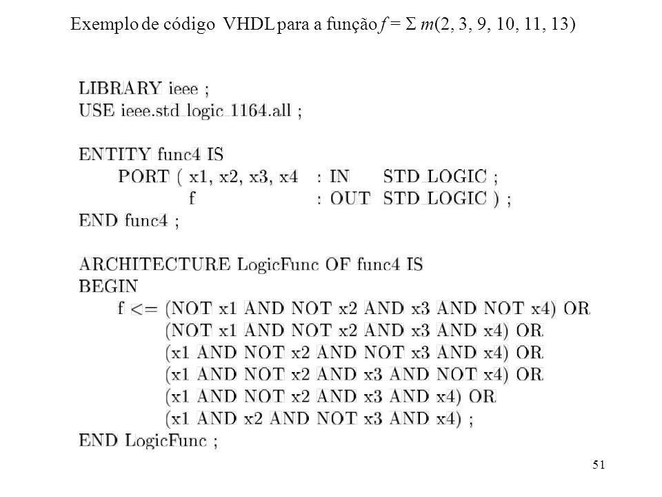 51 Exemplo de código VHDL para a função f = m(2, 3, 9, 10, 11, 13)