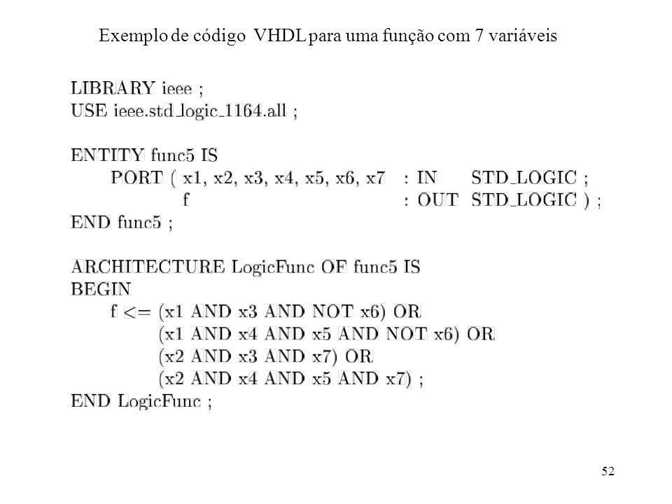52 Exemplo de código VHDL para uma função com 7 variáveis