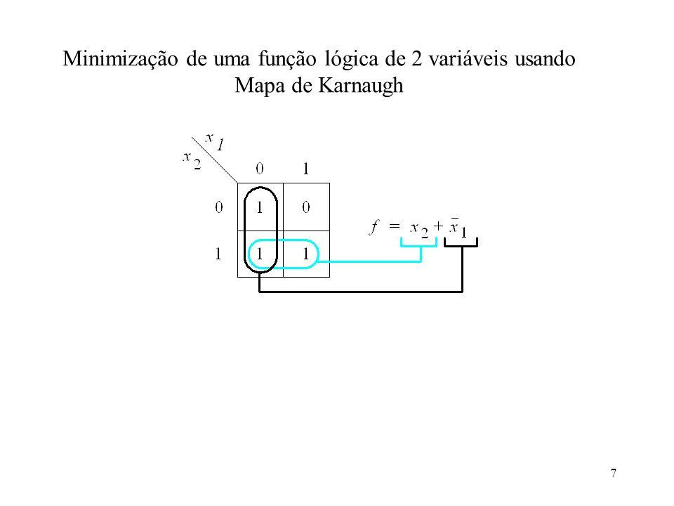 7 Minimização de uma função lógica de 2 variáveis usando Mapa de Karnaugh