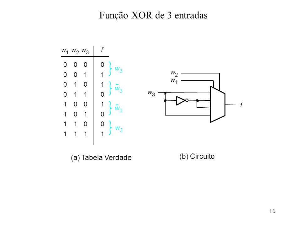 10 f w 1 w 2 (a) Tabela Verdade (b) Circuito 00 01 10 11 0 1 1 0 00 01 10 11 1 0 0 1 w 1 w 2 w 3 f 0 0 0 0 1 1 1 1 w 3 w 3 w 3 w 3 w 3 Função XOR de 3