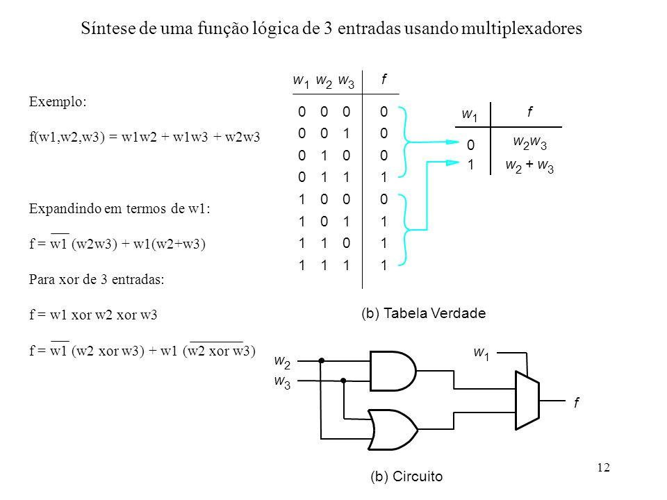 12 00 01 10 11 0 0 0 1 00 01 10 11 0 1 1 1 w 1 w 2 w 3 f 0 0 0 0 1 1 1 1 (b) Circuito 0 1 f w 1 w 2 w 3 w 2 w 3 + f w 3 w 1 w 2 (b) Tabela Verdade Sín