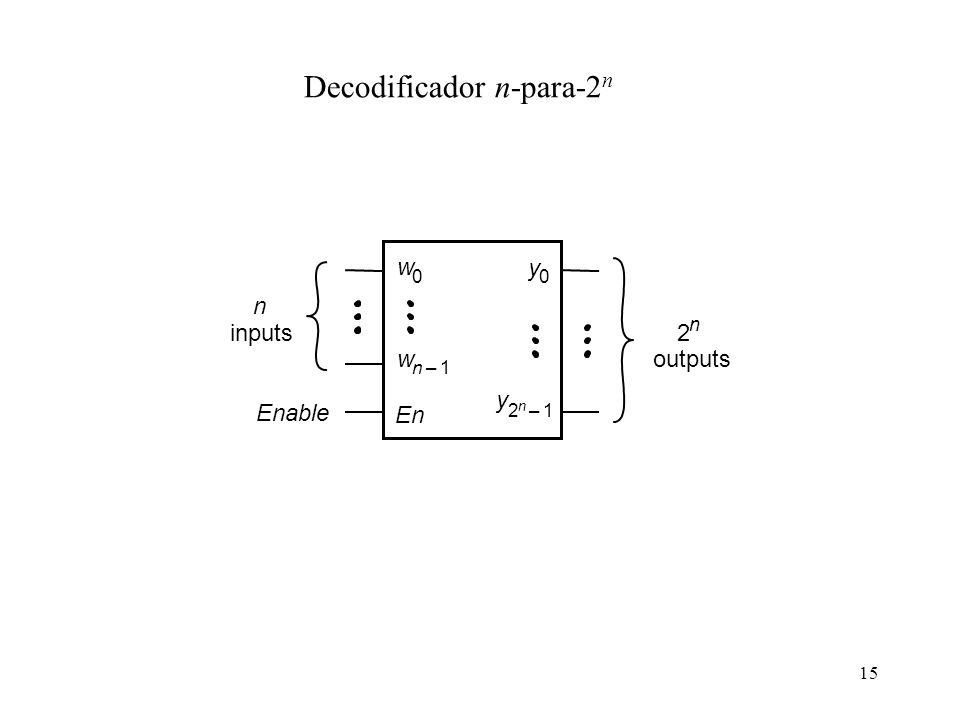 15 Decodificador n-para-2 n 0 w n1– n inputs En Enable 2 n outputs y 0 y 2 n 1– w