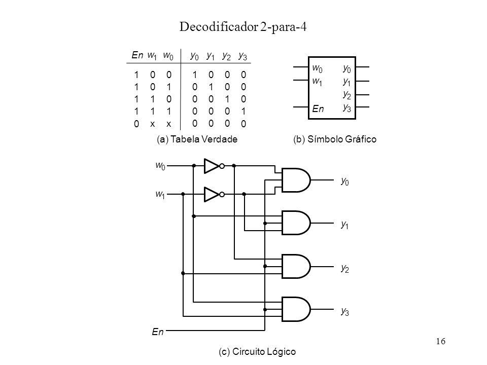 16 Decodificador 2-para-4