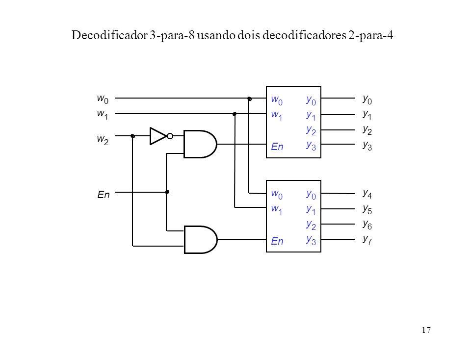 17 Decodificador 3-para-8 usando dois decodificadores 2-para-4 w 2 w 0 y 0 y 1 y 2 y 3 w 0 En y 0 w 1 y 1 y 2 y 3 w 0 y 0 w 1 y 1 y 2 y 3 y 4 y 5 y 6